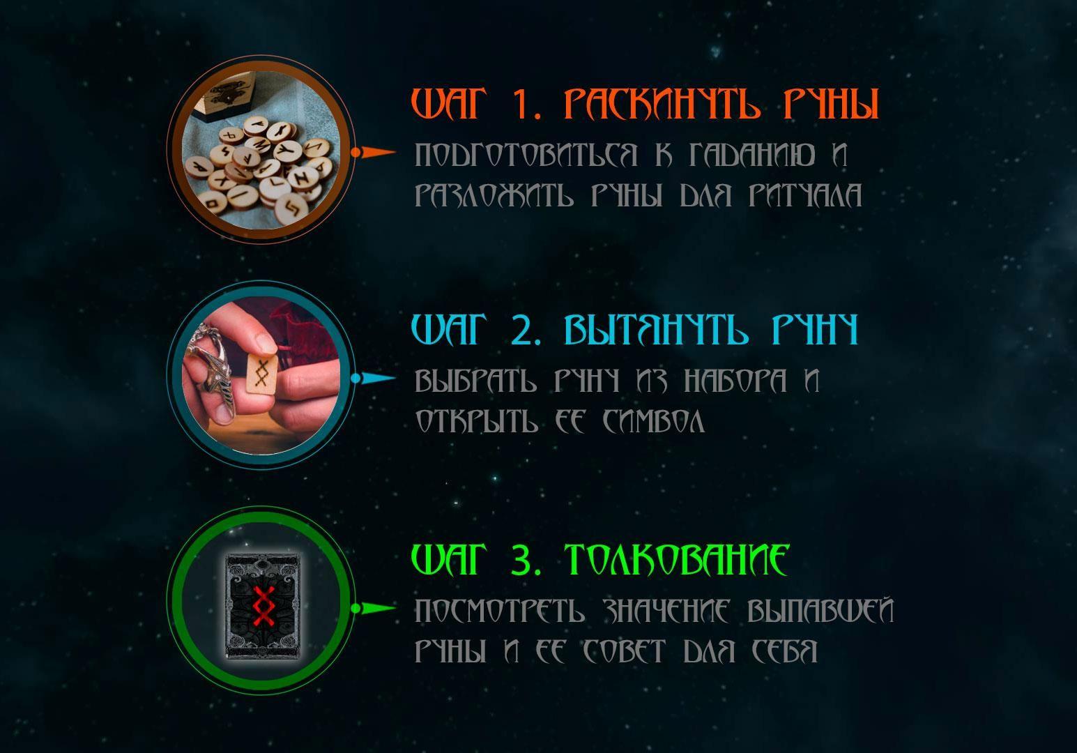 Гадание по одной руне на ситуацию: бесплатно онлайн