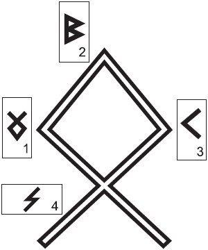 Расклад Малый мальтийский крест