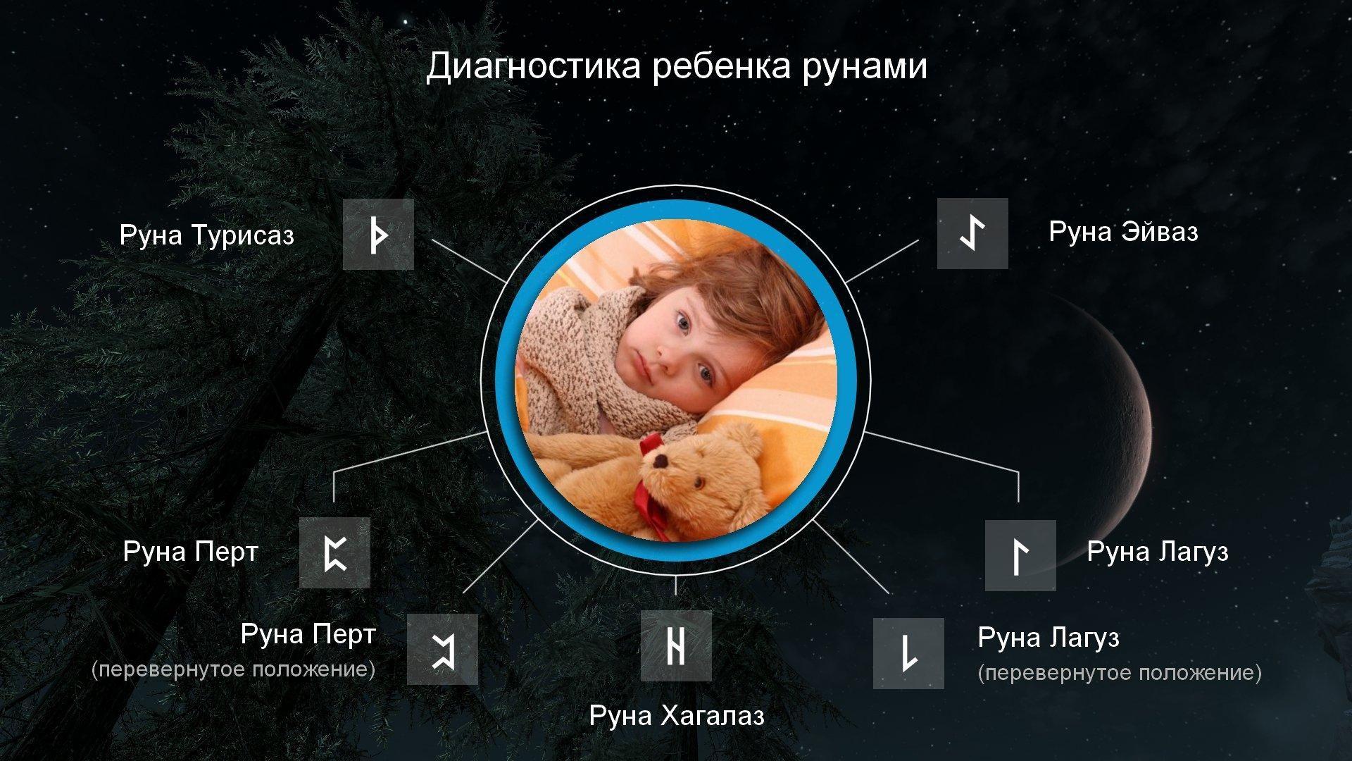 Дигностика ребенка рунами