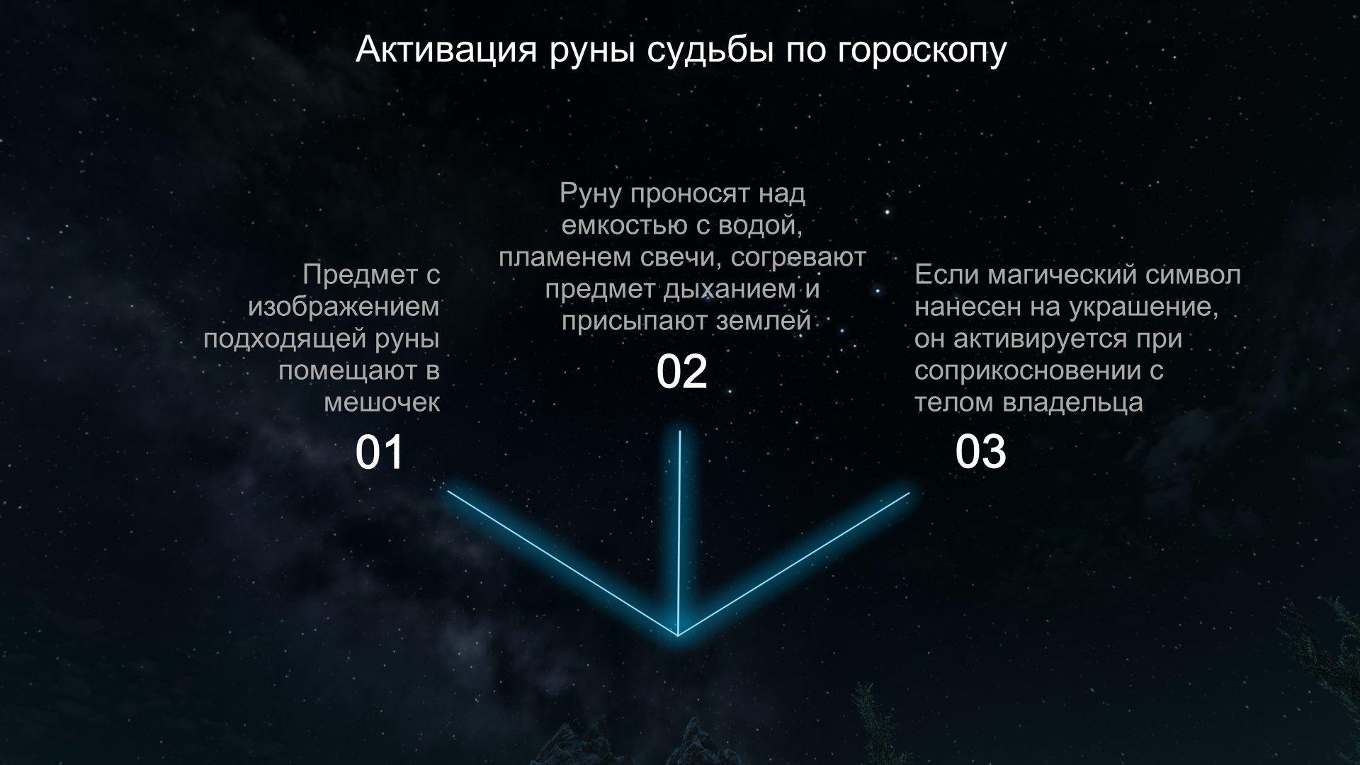 Активация руны судьбы по гороскопу