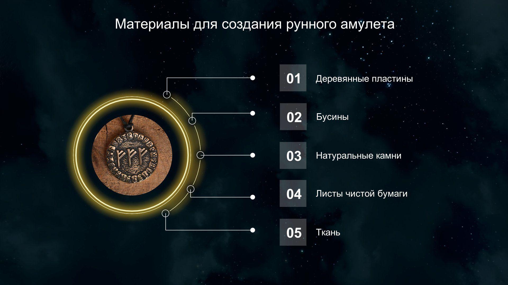 Материалы для создания рунного амулета