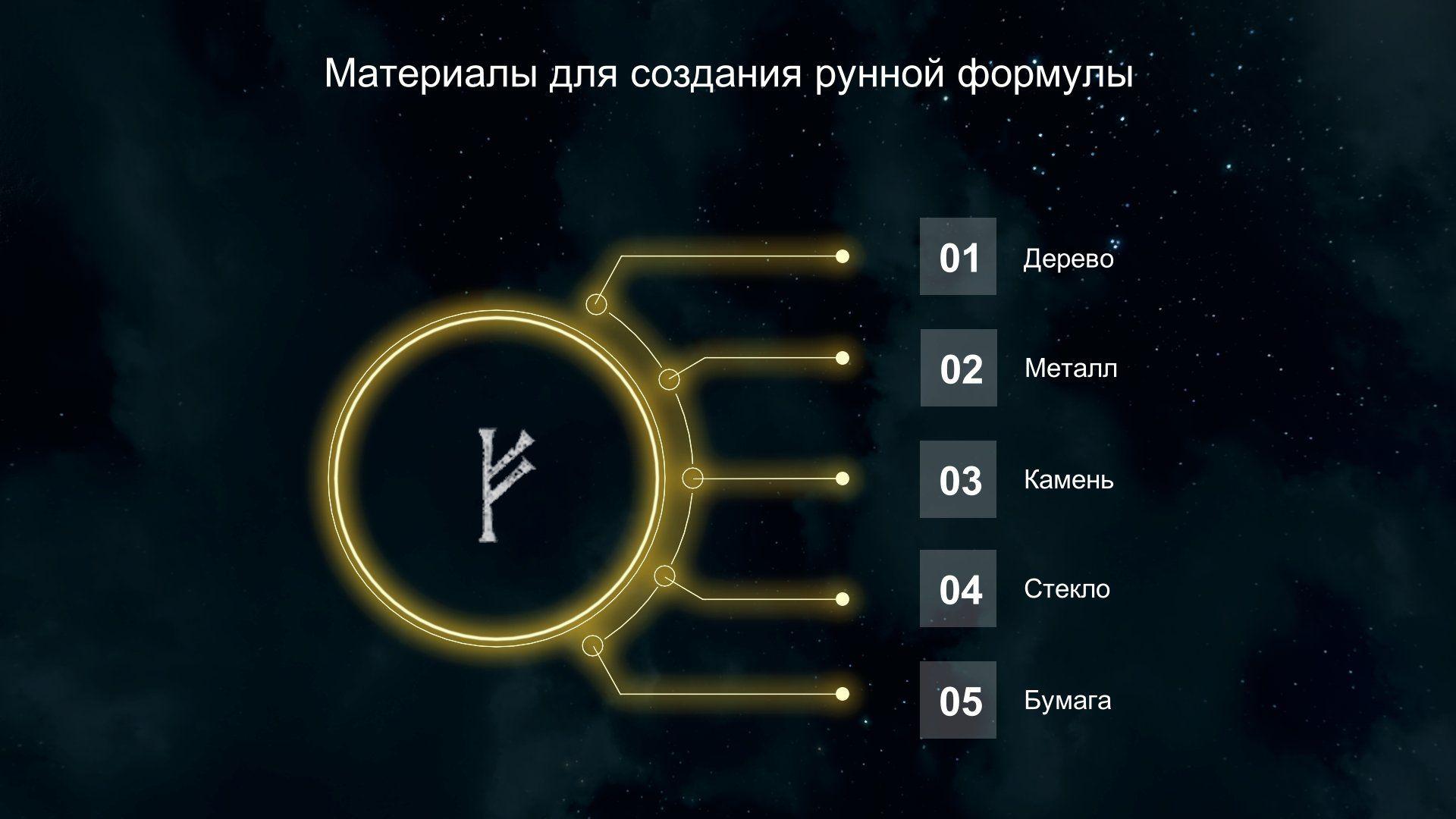 Материалы для создания рунной формулы