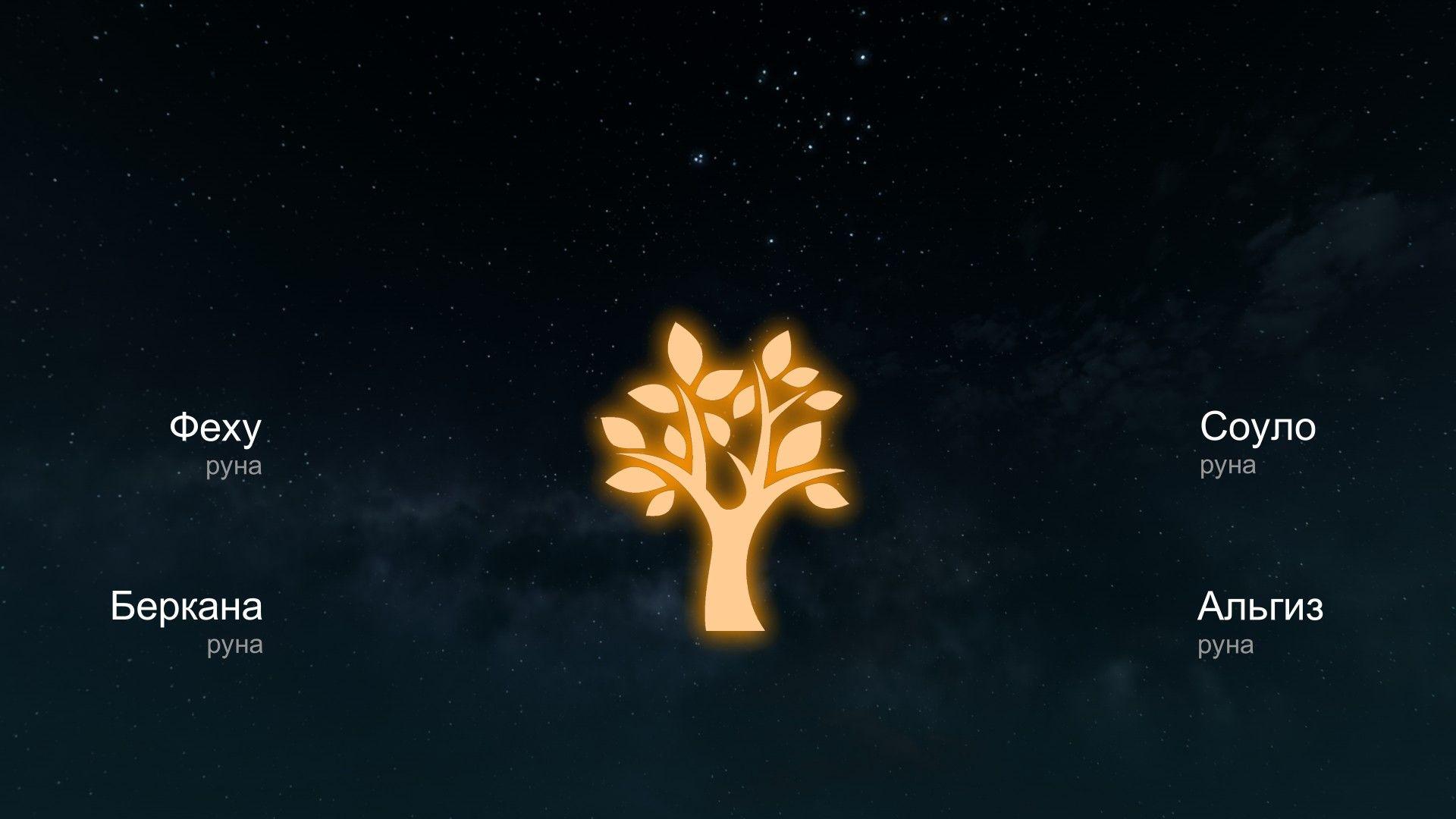 Прочитайте за 2 минуты все секреты изготовления рун из дерева